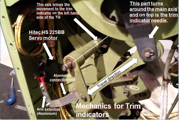 This shows how the trim indicator is connected to the Servos motor.